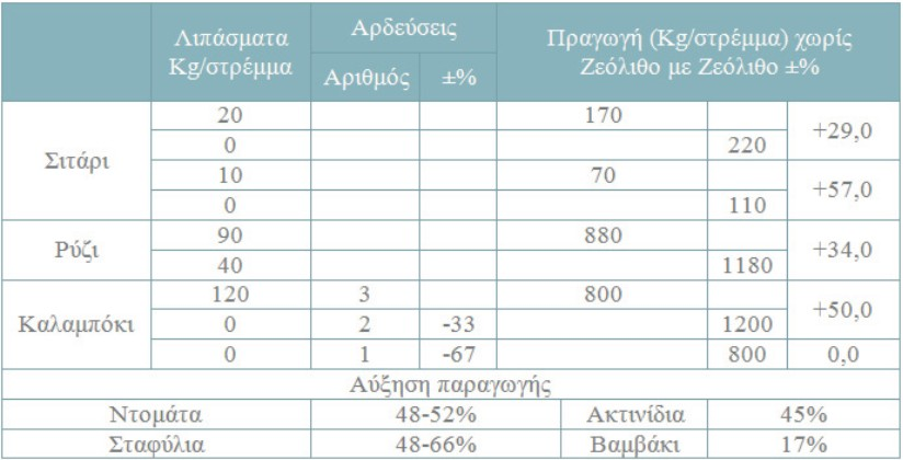 zeolithos-pinakas-2