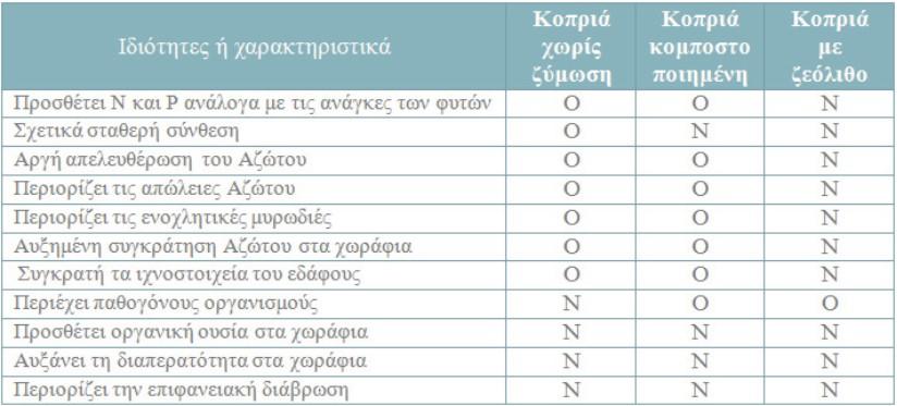 zeolithos-pinakas-3
